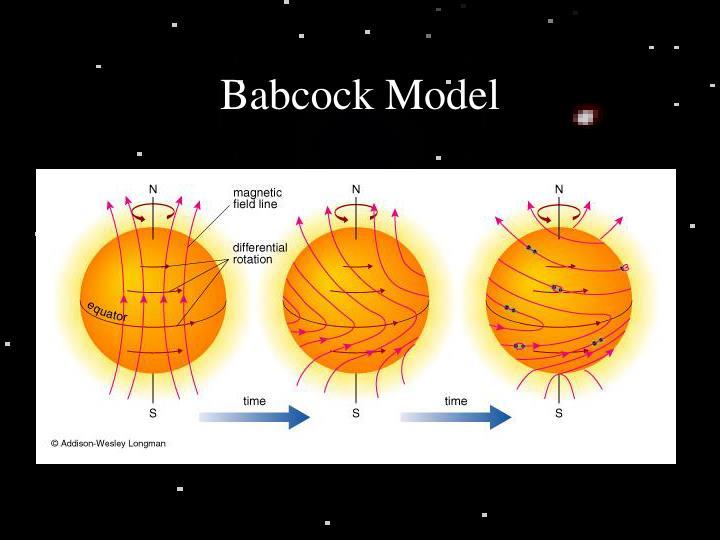 Babcock Model