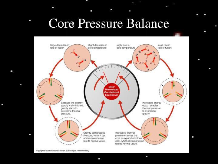 Core Pressure Balance