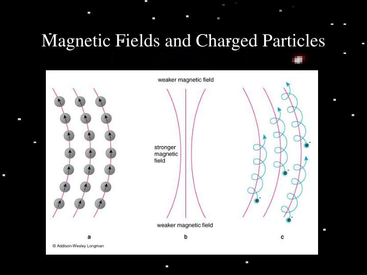 Magnetic Fields and Charged Particles