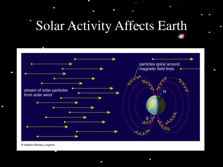 Solar Activity Affects Earth