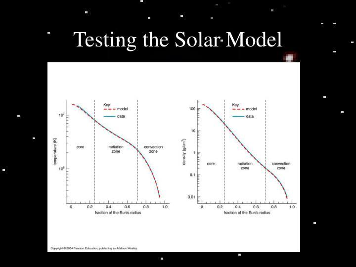 Testing the Solar Model