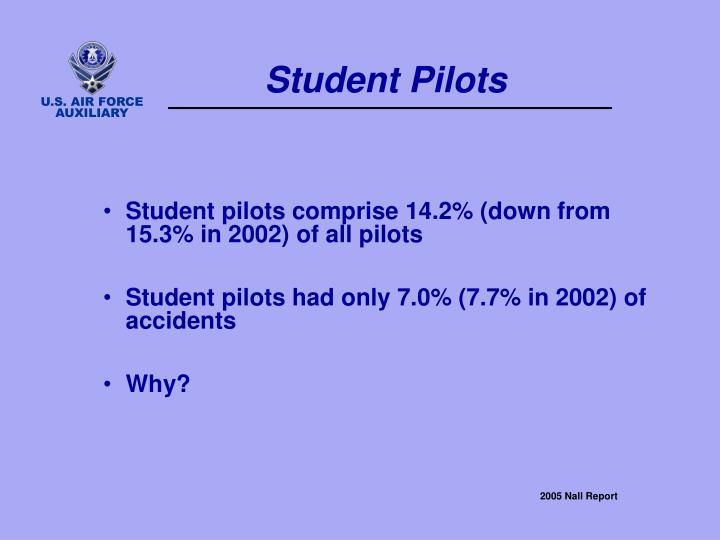 Student Pilots
