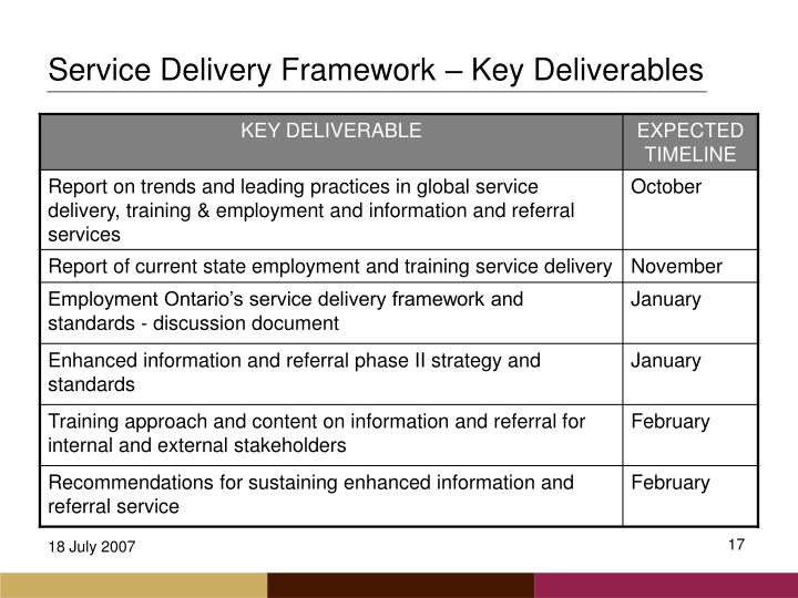 Service Delivery Framework – Key Deliverables