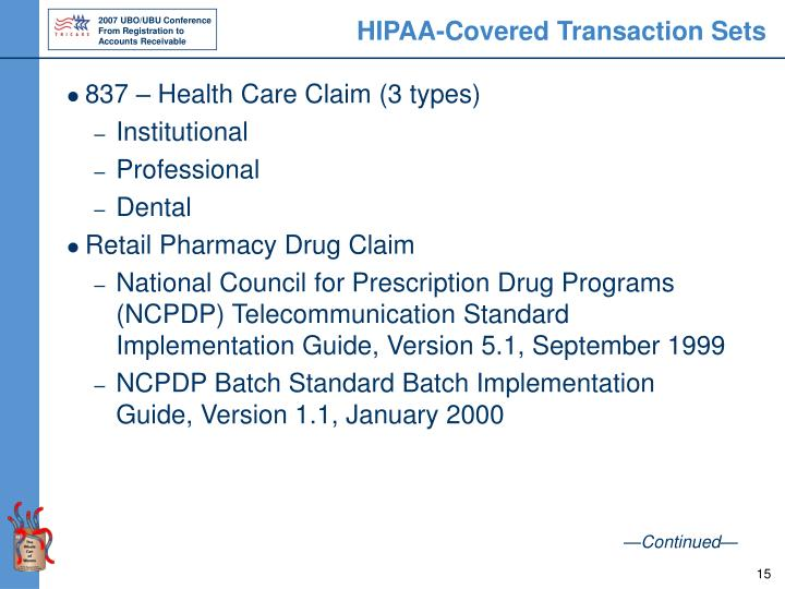 HIPAA-Covered Transaction Sets