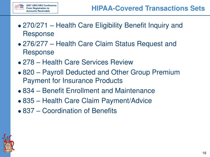 HIPAA-Covered Transactions Sets