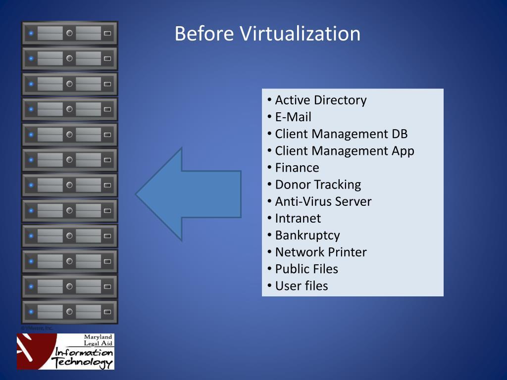 Before Virtualization