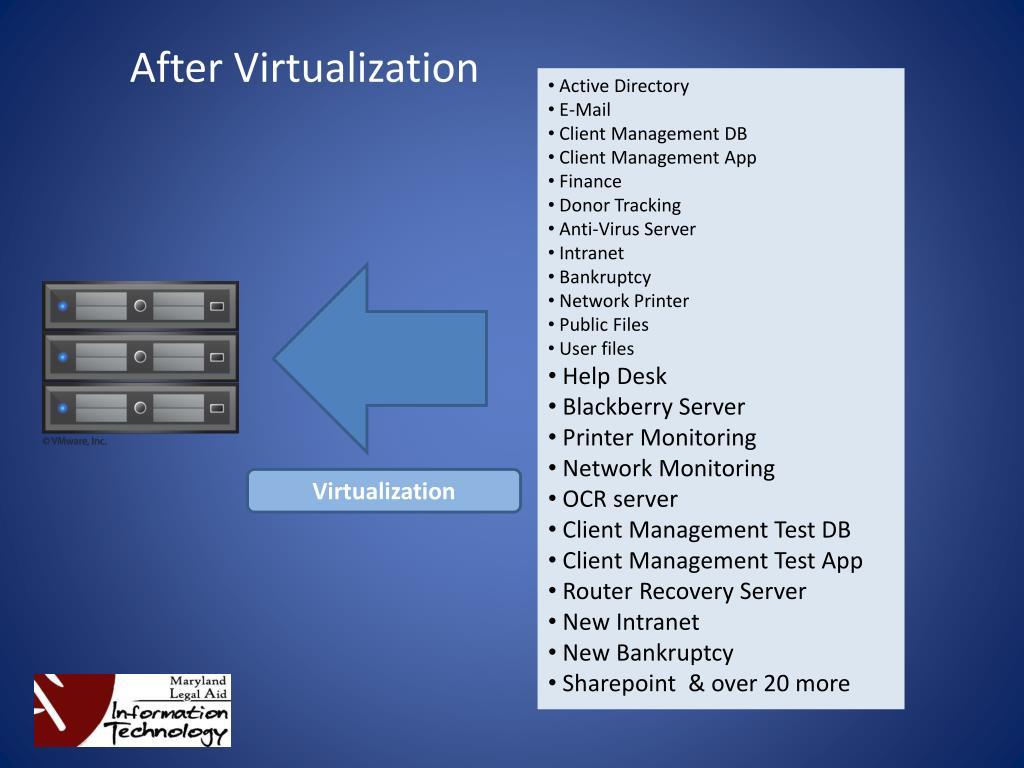 After Virtualization