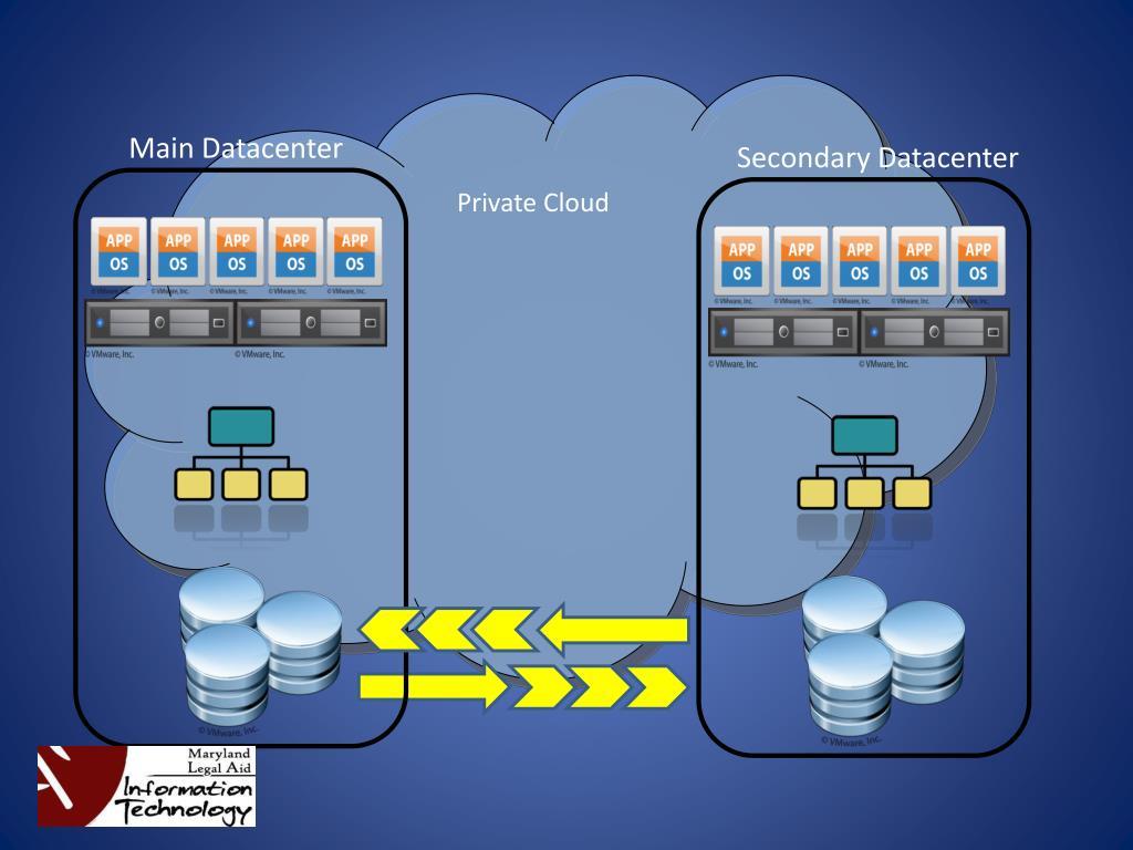 Main Datacenter