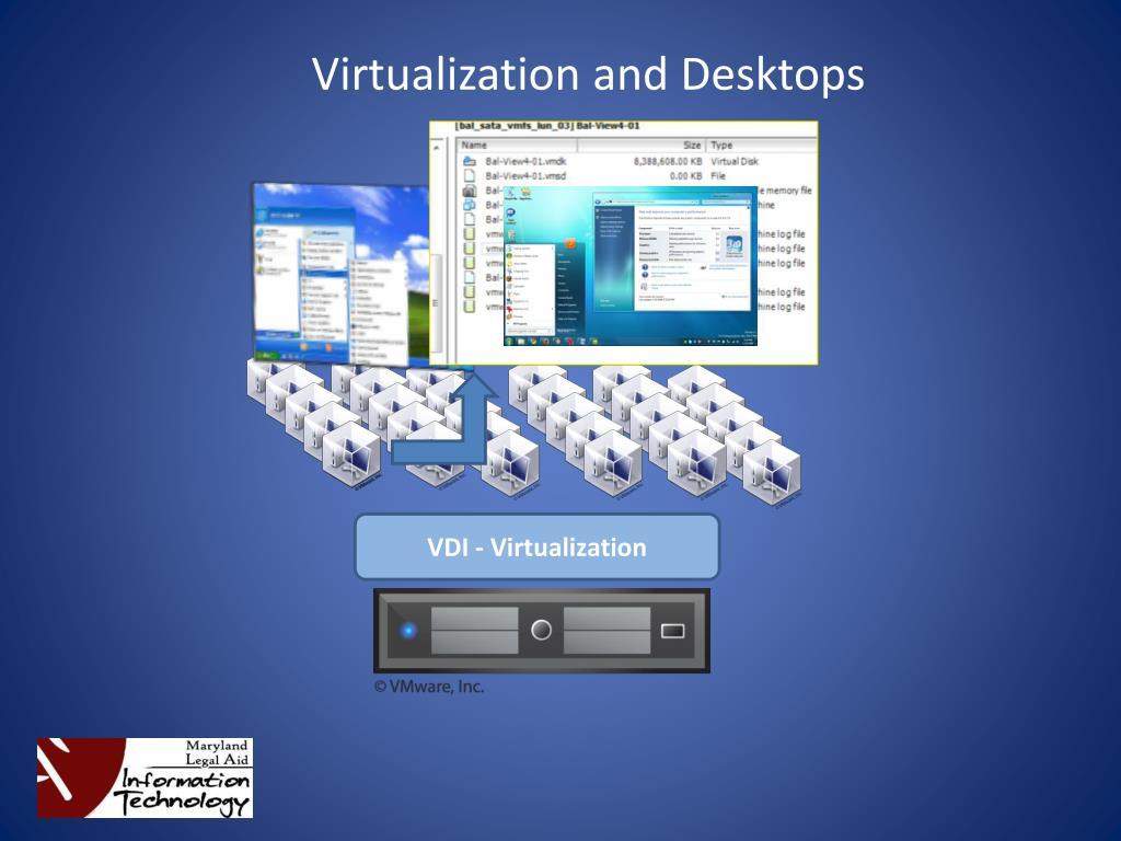Virtualization and Desktops