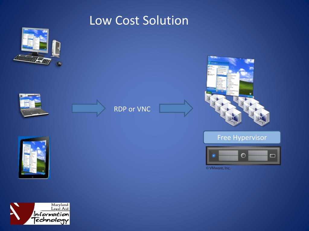 Low Cost Solution