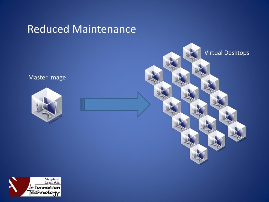 Reduced Maintenance