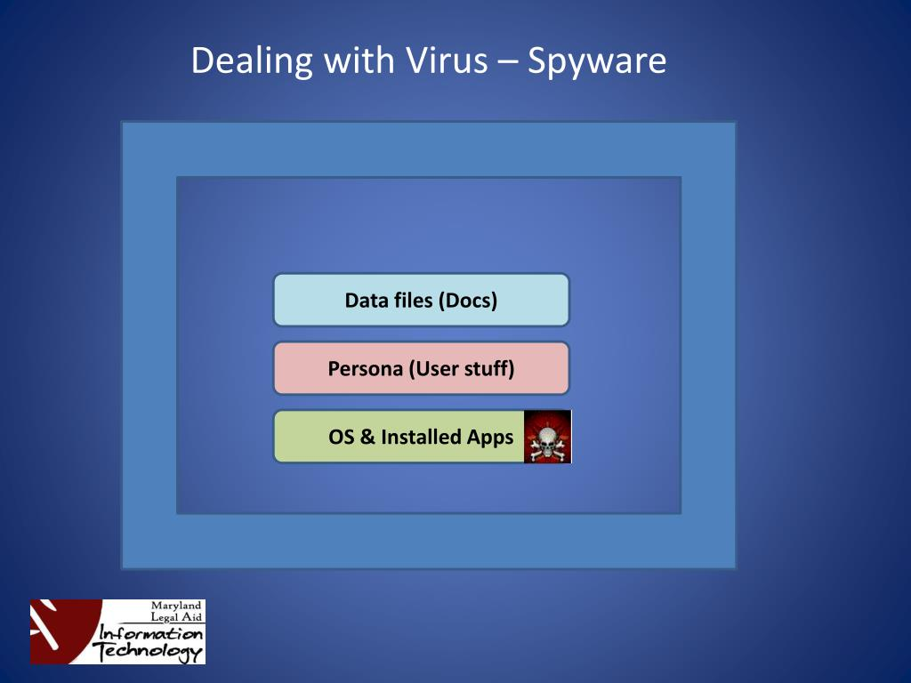 Dealing with Virus – Spyware