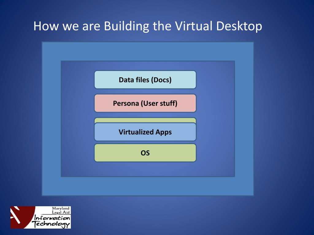 How we are Building the Virtual Desktop
