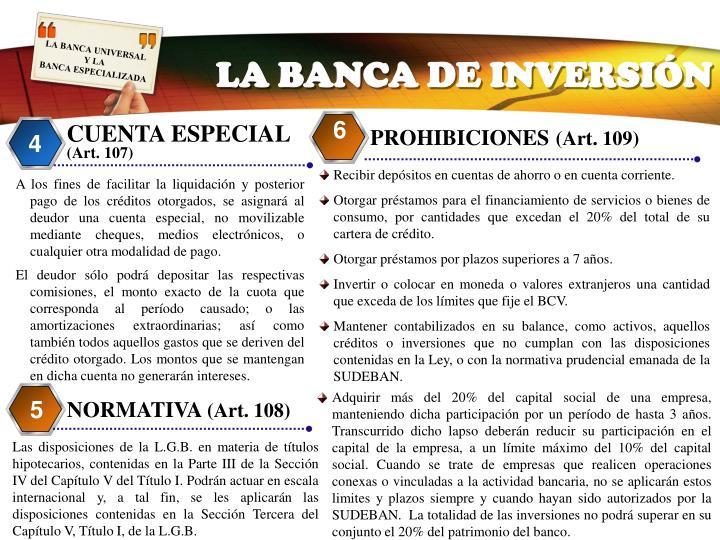 LA BANCA DE INVERSIÓN