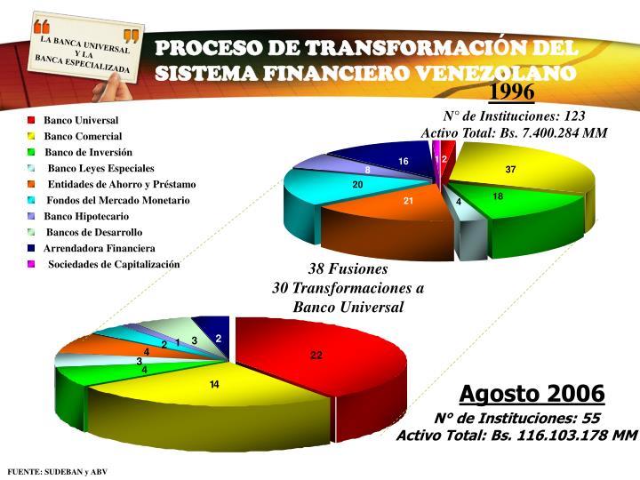 Banco Universal