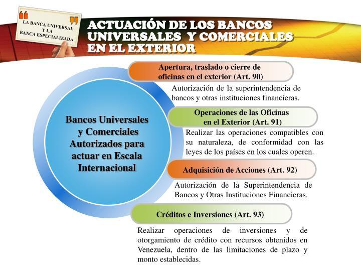 ACTUACIÓN DE LOS BANCOS
