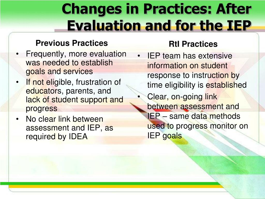 Changes in Practices: After Evaluation and for the IEP