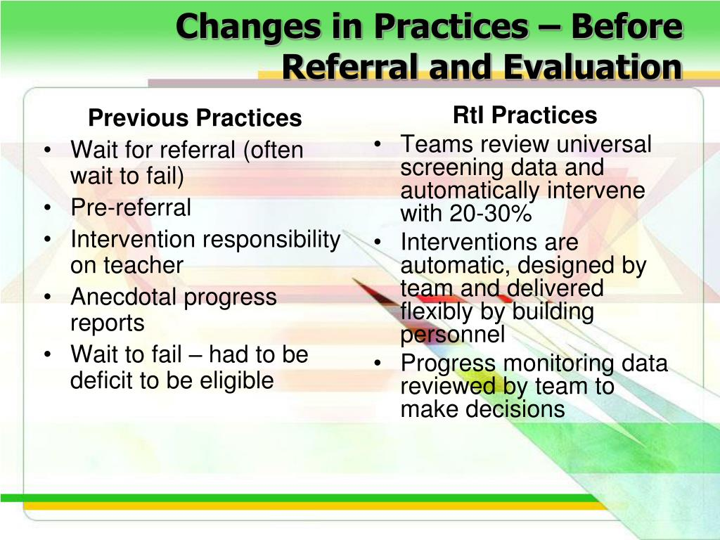 Changes in Practices – Before Referral and Evaluation