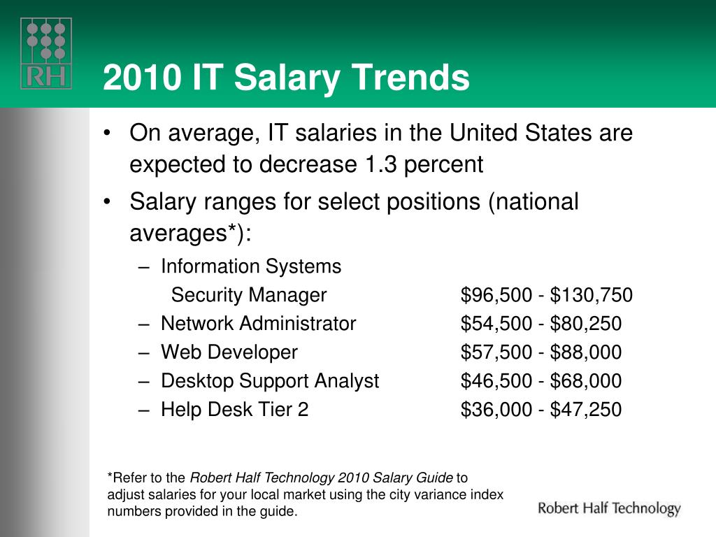 2010 IT Salary Trends