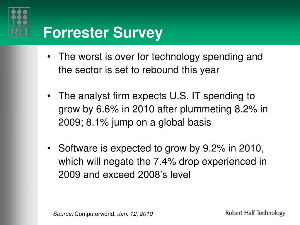 Forrester Survey