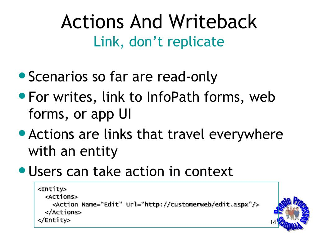 Actions And Writeback