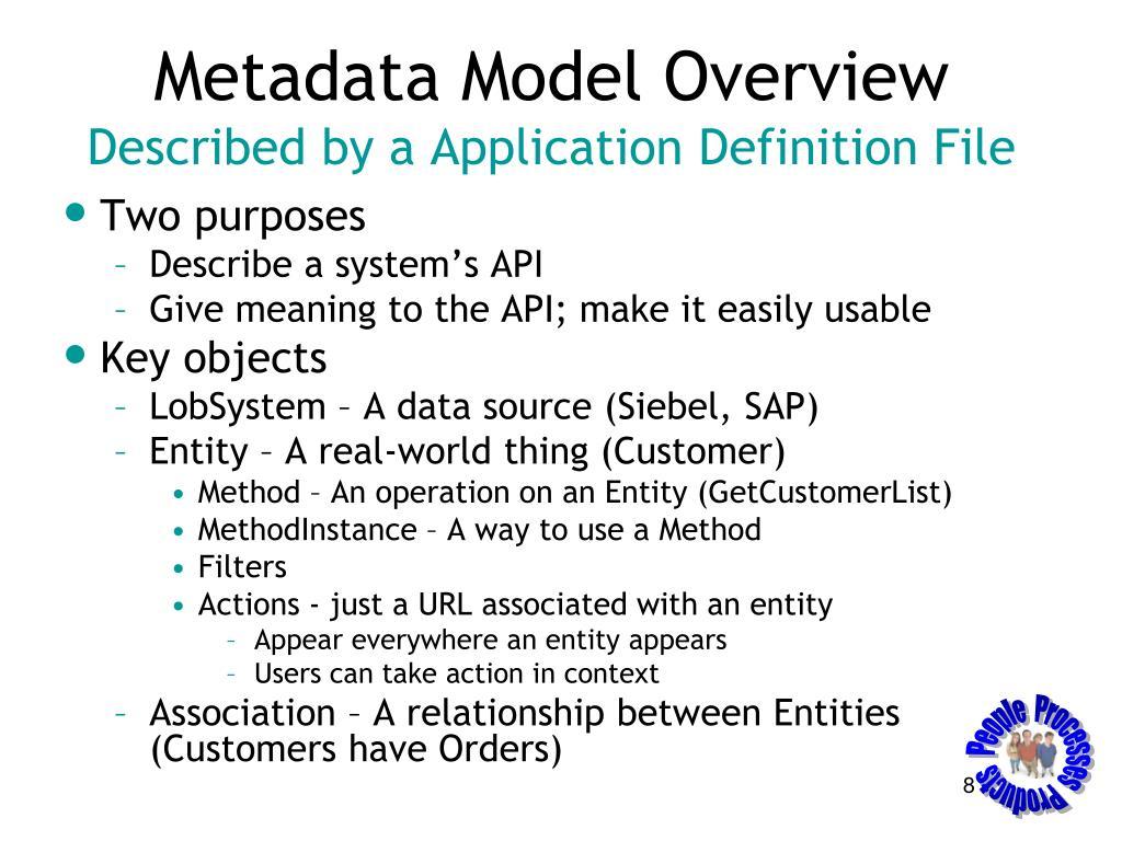 Metadata Model Overview
