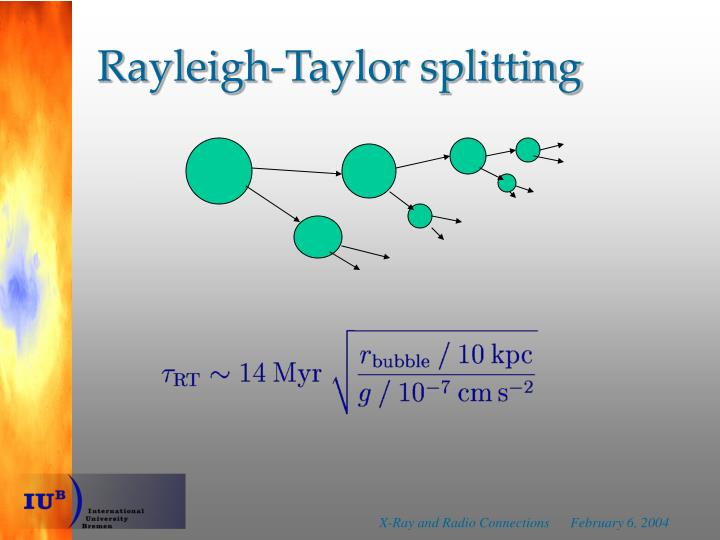 Rayleigh-Taylor splitting