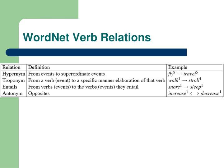 WordNet Verb Relations