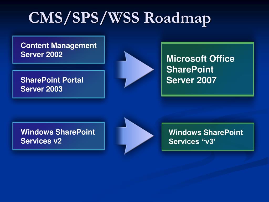 CMS/SPS/WSS Roadmap