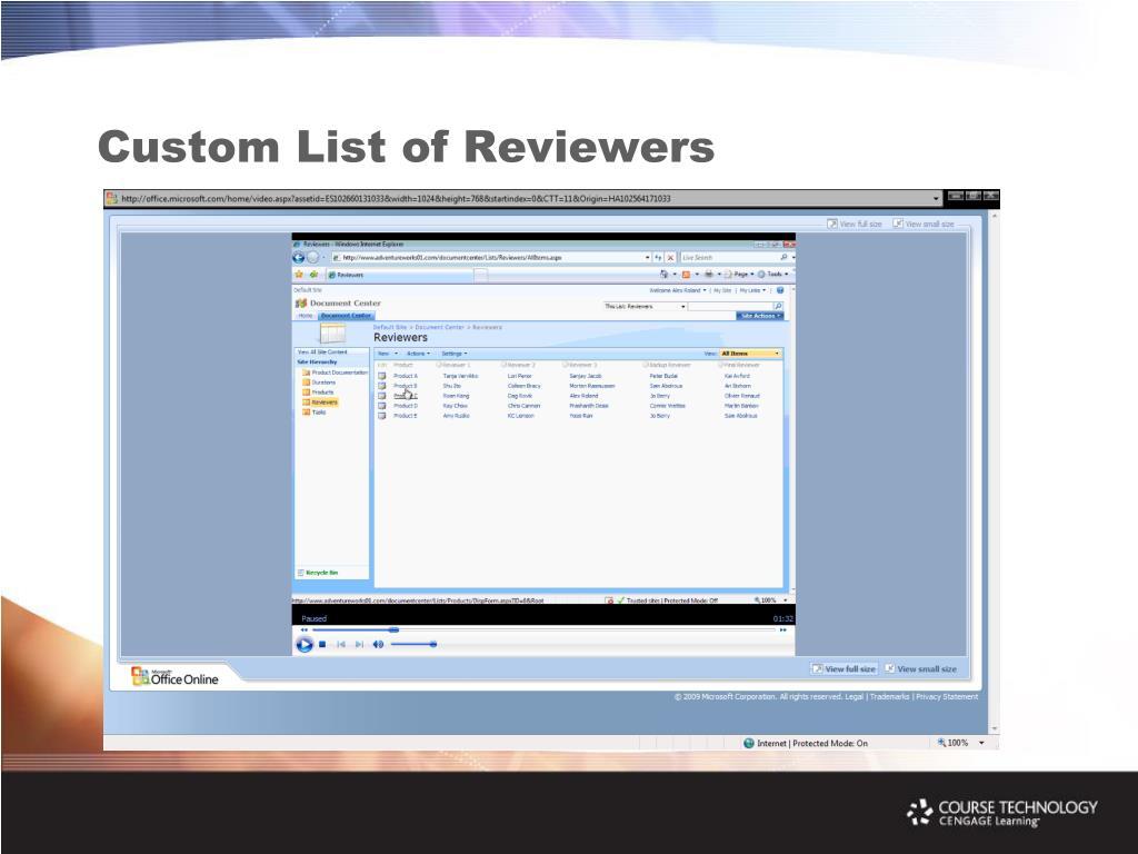 Custom List of Reviewers