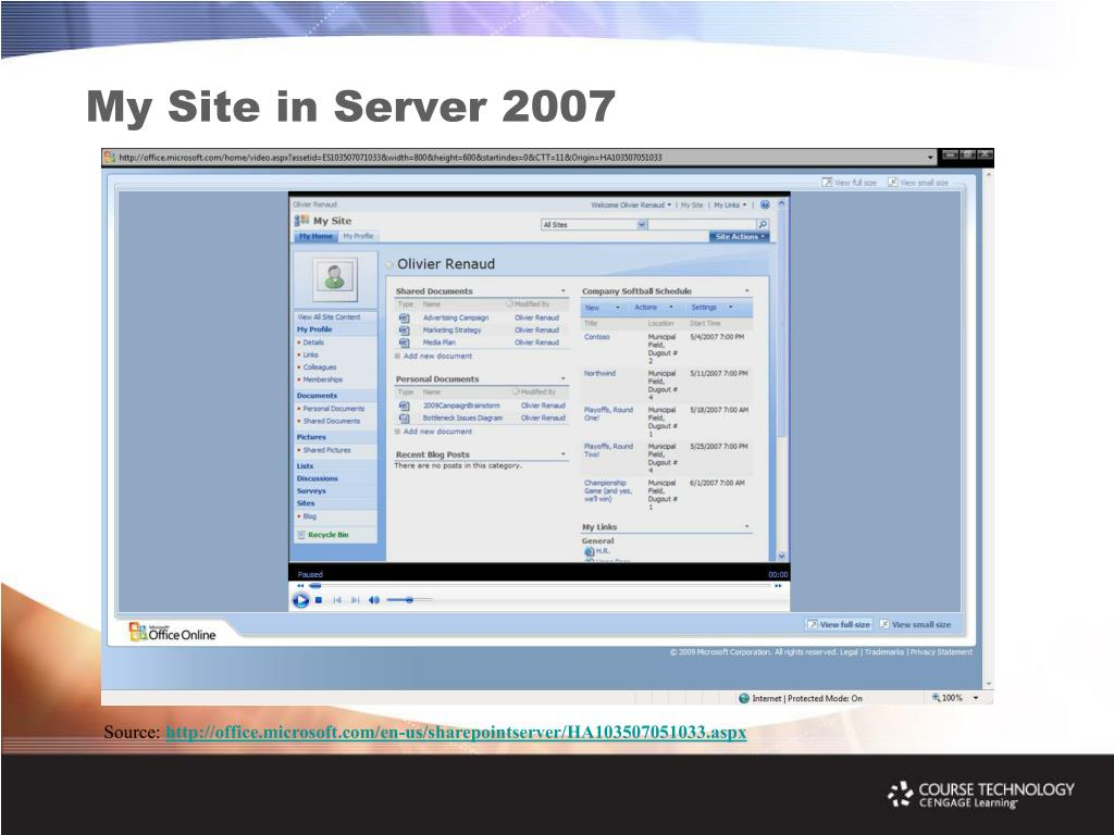 My Site in Server 2007