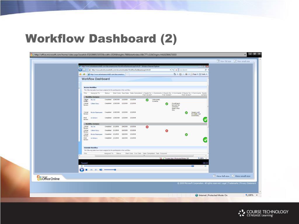 Workflow Dashboard (2)