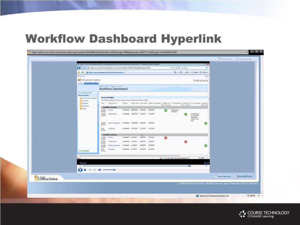 Workflow Dashboard Hyperlink