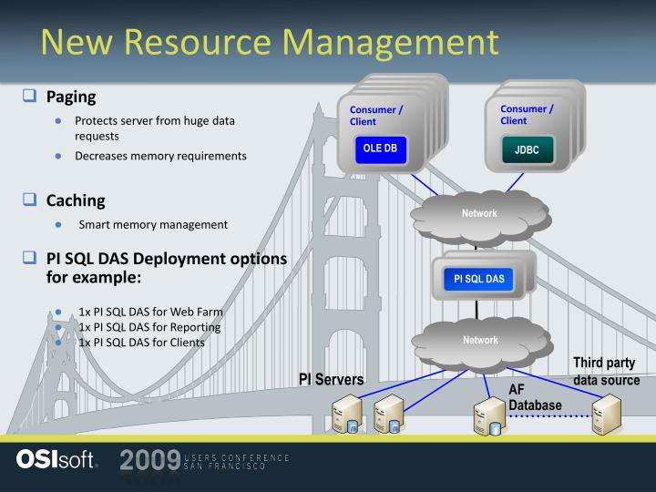 New Resource Management