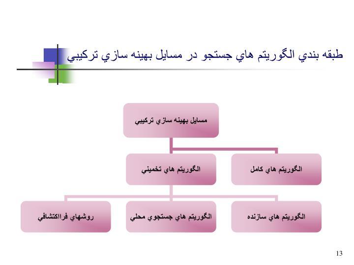 طبقه بندي الگوريتم هاي جستجو در مسايل بهينه سازي ترکيبي
