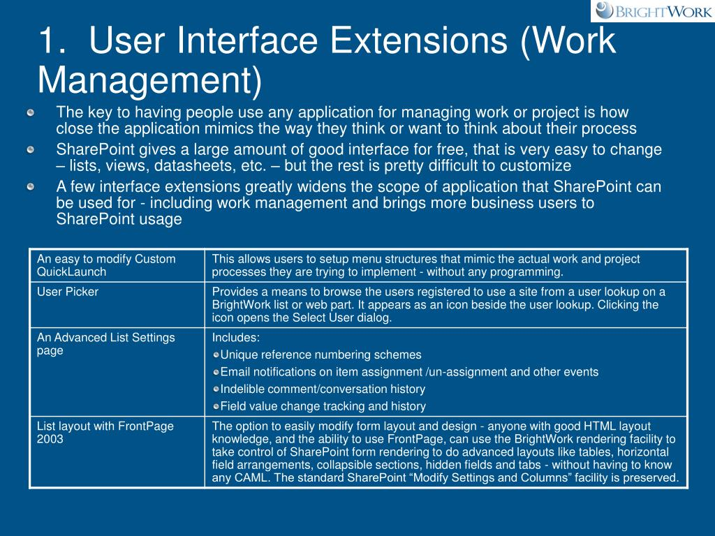 1.  User Interface Extensions (Work Management)