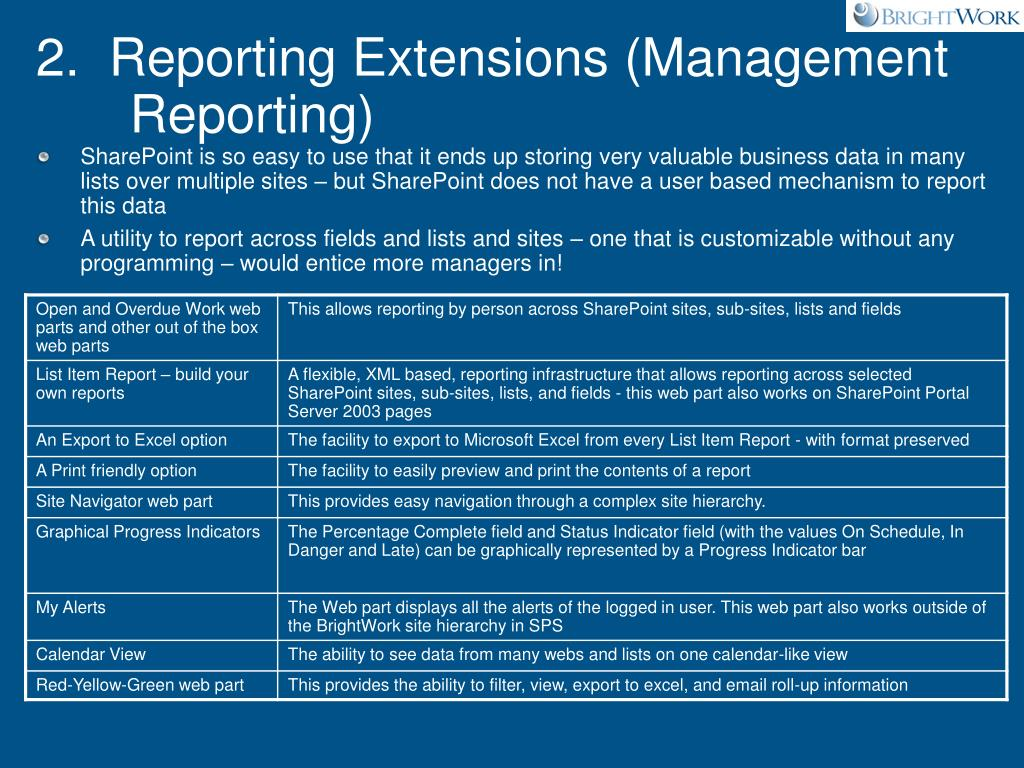 2.  Reporting Extensions (Management Reporting)