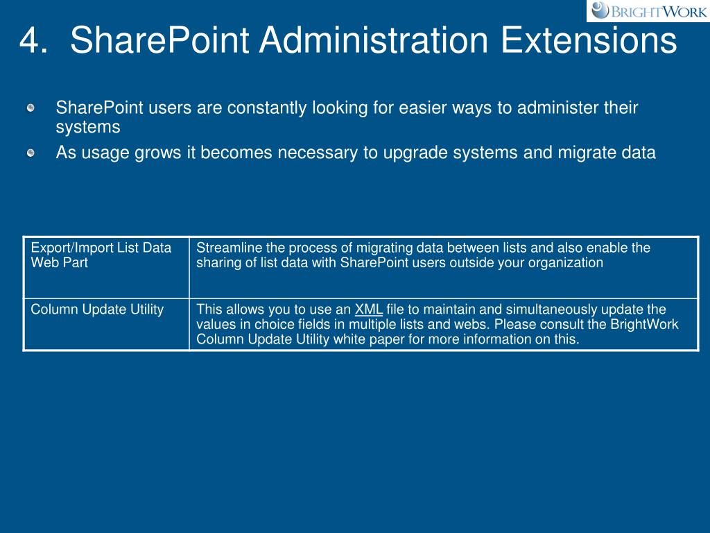 4.  SharePoint Administration Extensions