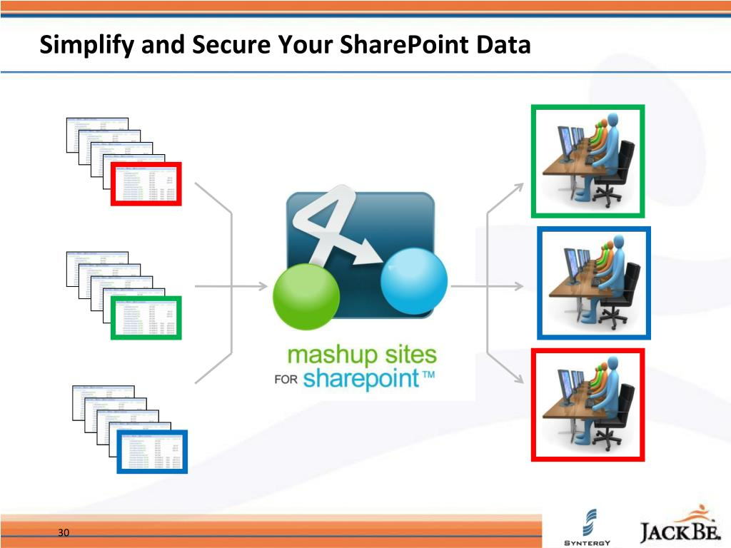 Simplify and Secure Your SharePoint Data