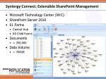 syntergy connect extensible sharepoint management