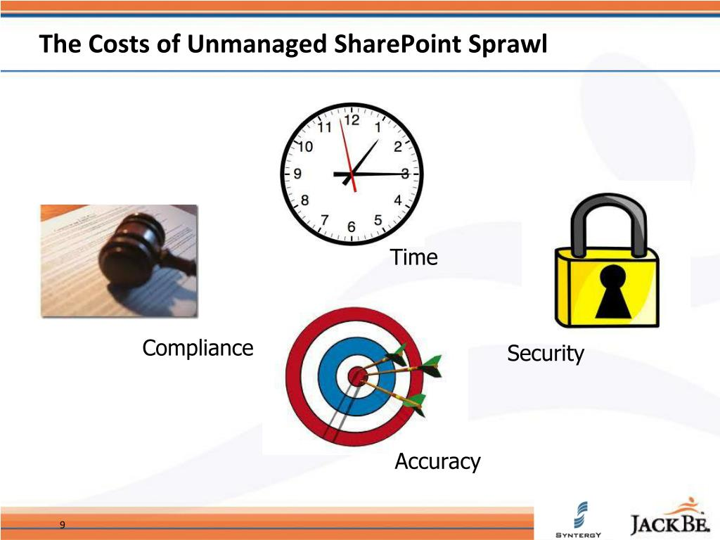 The Costs of Unmanaged SharePoint Sprawl