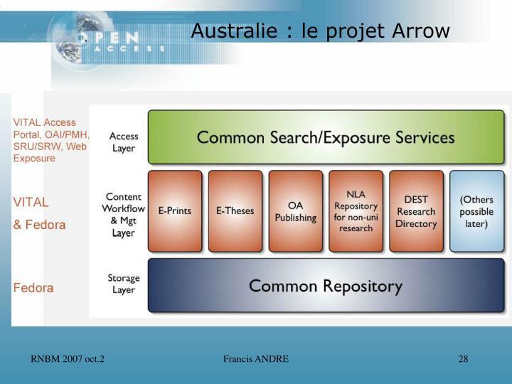Australie : le projet Arrow