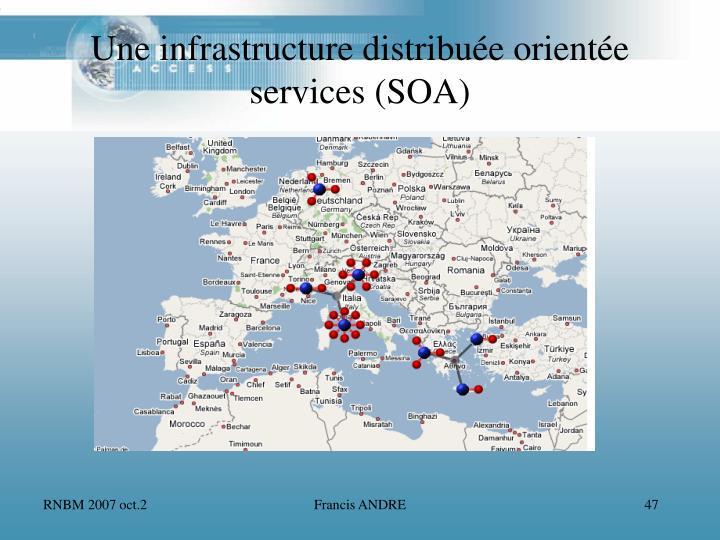 Une infrastructure distribuée orientée services (SOA)