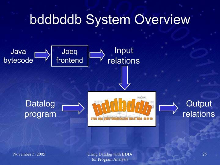bddbddb System Overview