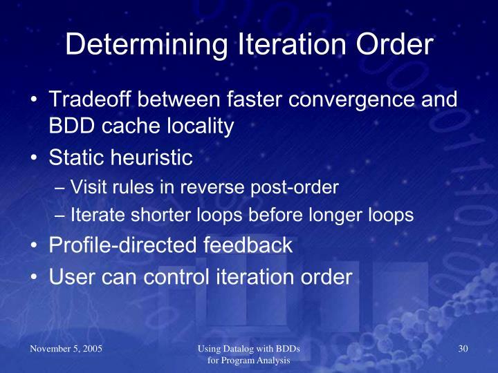 Determining Iteration Order