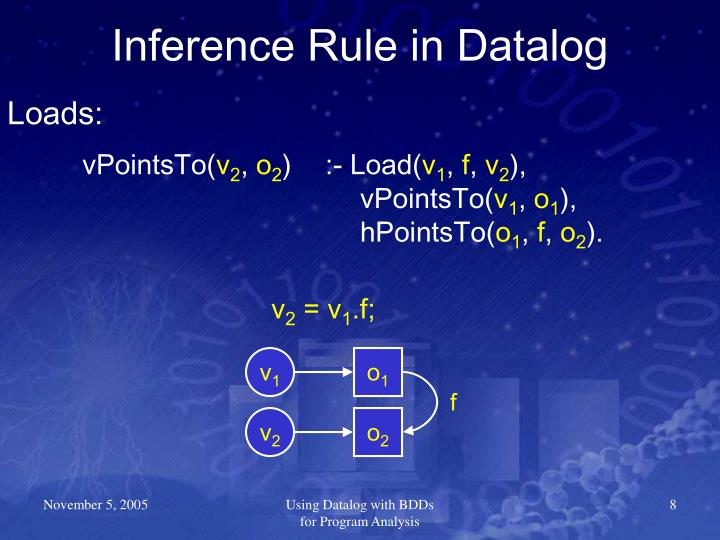 Inference Rule in Datalog