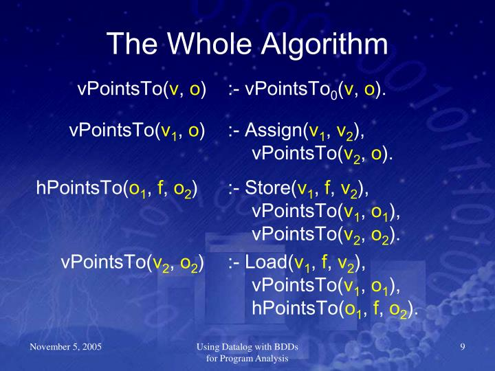 The Whole Algorithm