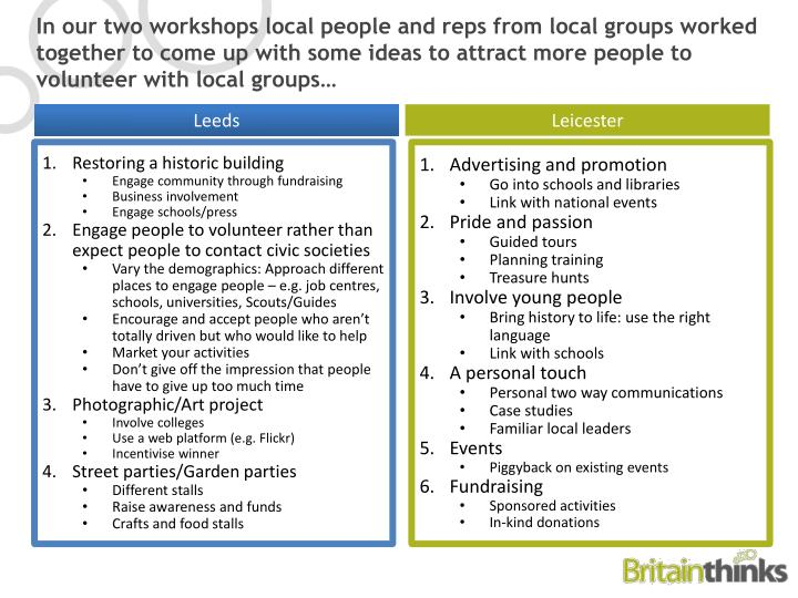 In our two workshops local people and reps from local groups worked together to come up with some ideas to attract more people to volunteer with local groups…