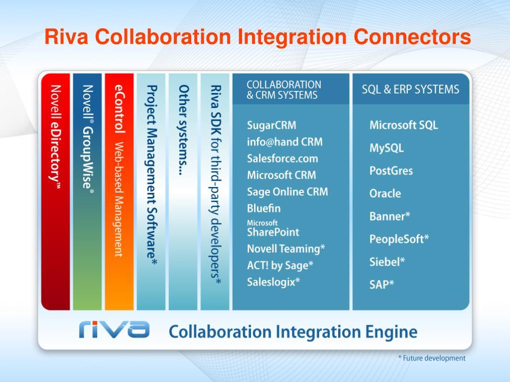 Riva Collaboration Integration Connectors