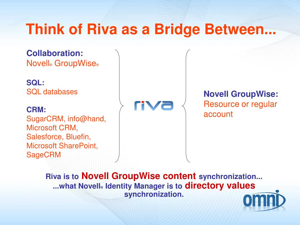 Think of Riva as a Bridge Between...